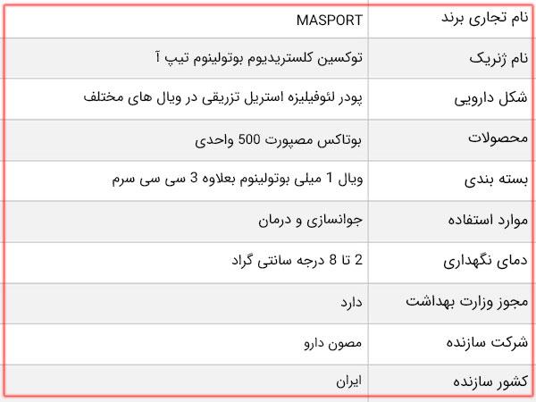 جدول مشخصات بوتاکس مصپورت 500 واحدی