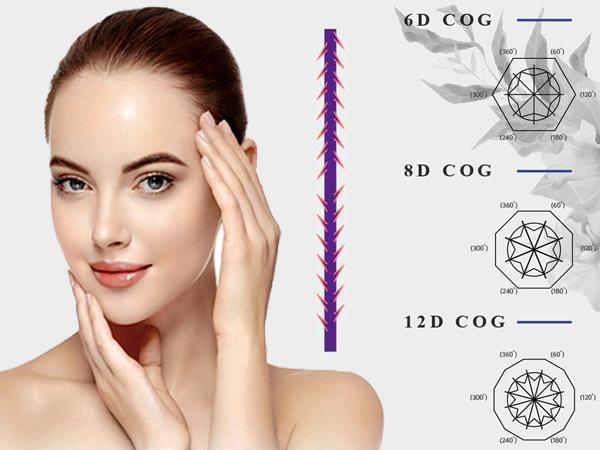مشخصات انواع نخ لیفت آفرودیت 8D Cog , 6D Cog و 12D Cog آفرودیت و تصویر یک خانم جوان که صورت زیبایی دارد
