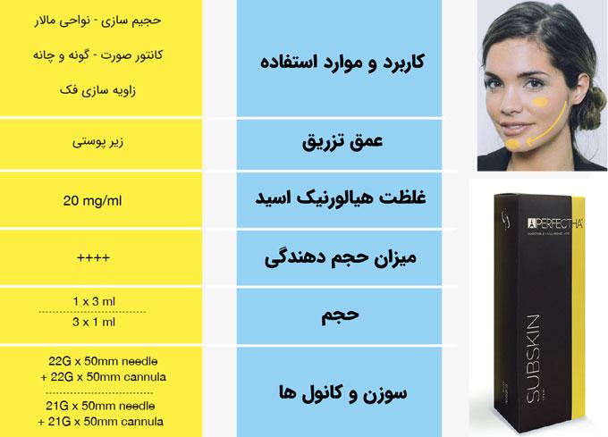 ژل پر کننده پرفکتا مناسب برای زاویه سازی فک و قیمت آن برای فروش